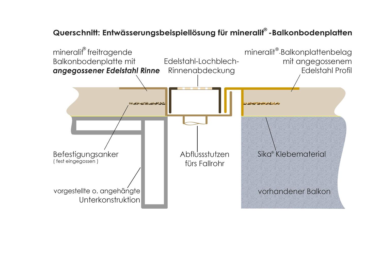 mineralit balkonplattenbelag fuer die sanierung